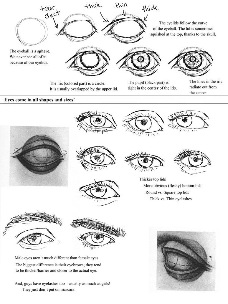 how to draw eyes – Drawing Worksheets