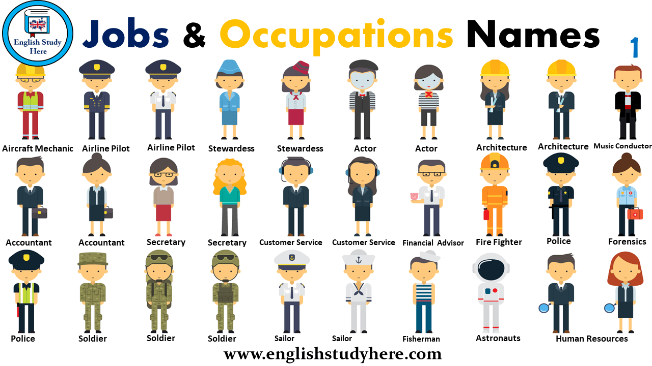 Jobs & Occupations Names in English; Aircraft Mechanic