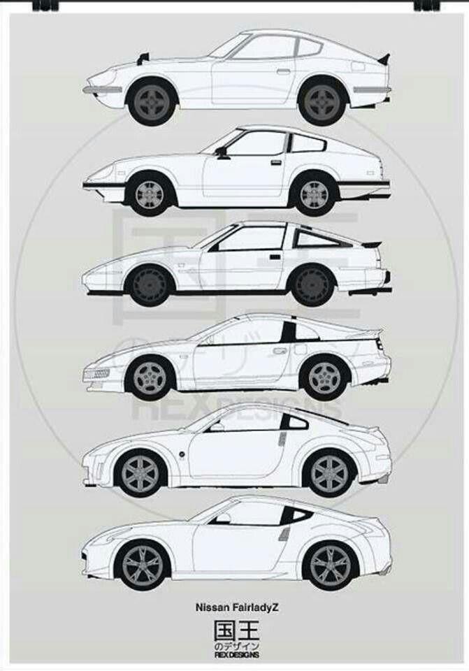 Nissan Datsun Z Lineage
