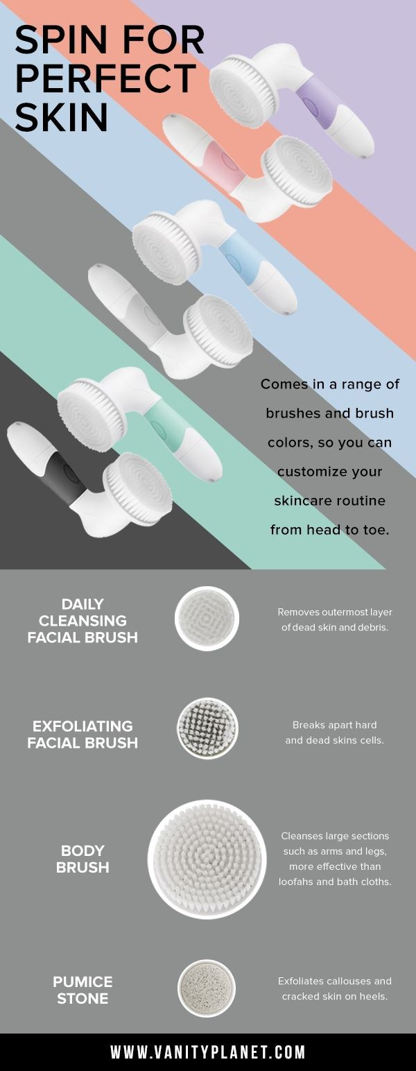 Spin Brush For Bathroom: Complete Face & Body Cleansing