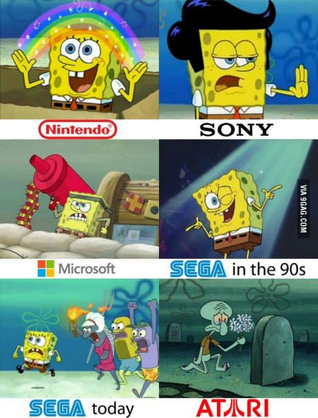 The Situation Of Gaming Companies In A Nutshell Funny Games Spongebob Memes Video Games Funny