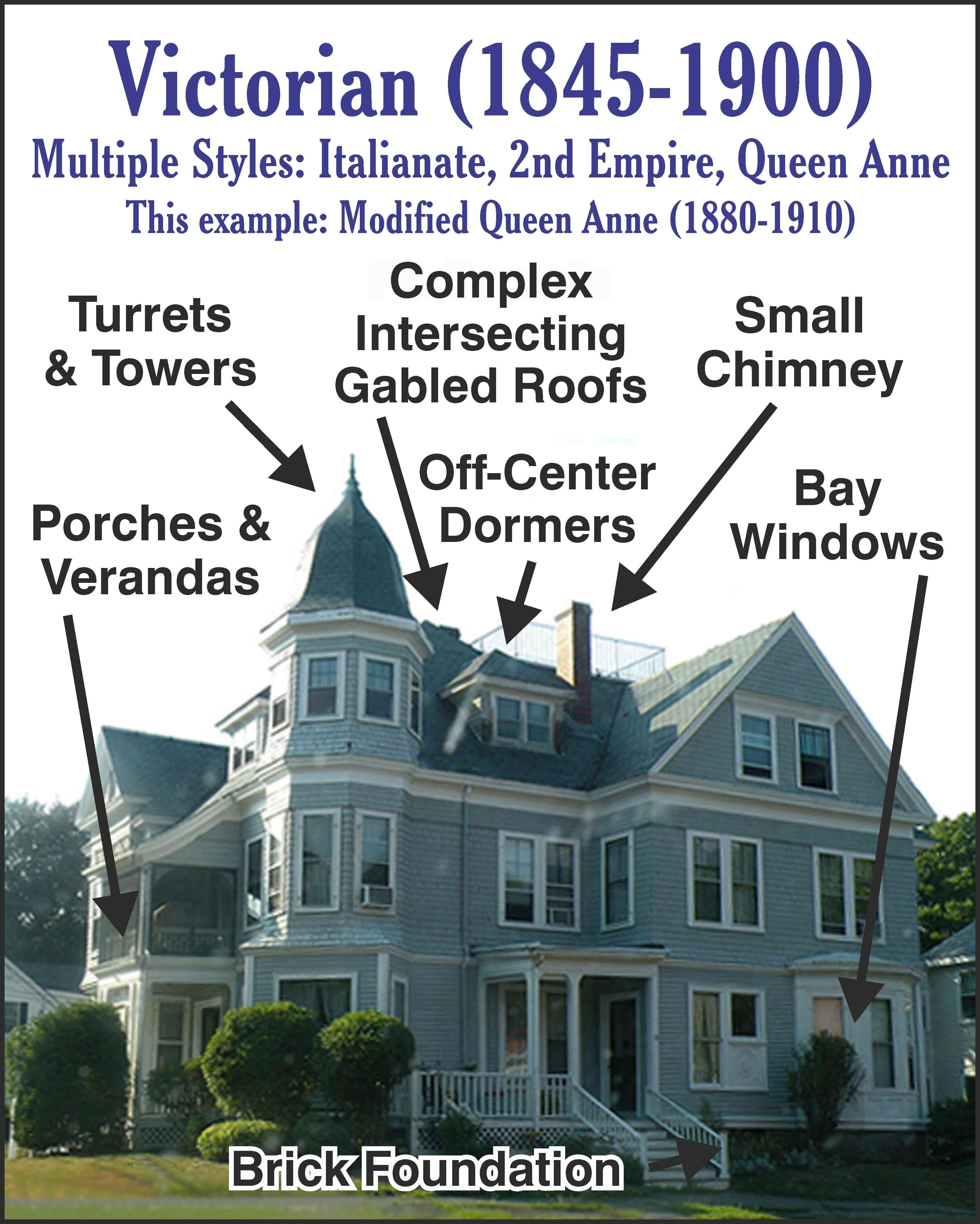 New england architecture victorian style architecture for New england architectural styles