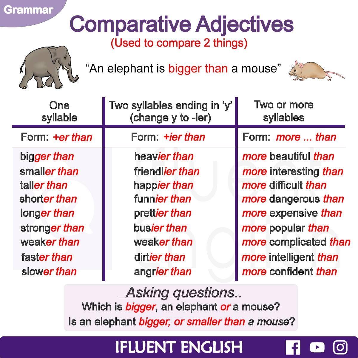 Vaizdo Rezultatas Pagal U Klaus Comparison Adjectives
