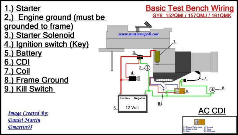 gy6 scooter wiring diagram and  kill switch electrical