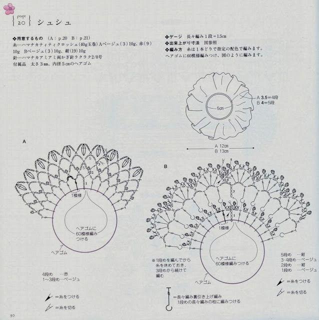 Goma para el Pelo en Crochet Patron - Patrones Crochet | Tejido ...