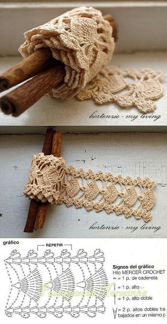 Photo of Pleasant crochet design of Lace – Stricken ist so einfach wie 1, 2, 3 Das Strick…