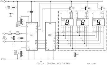 Pin em wavetech357