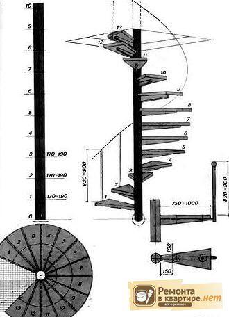 Escalier Droit Avec Marches Bois Et Limon Central Acier Brut Cire