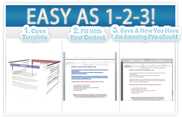 Visit Our Site Httpeasyebooktemplates For More Information