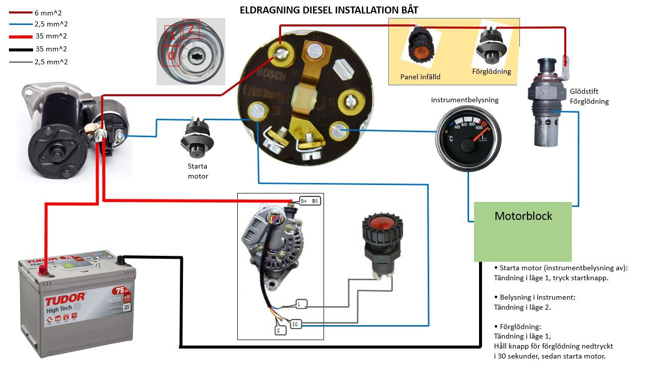Wiring diagram diesel engine ignition circuit 3 cylinder