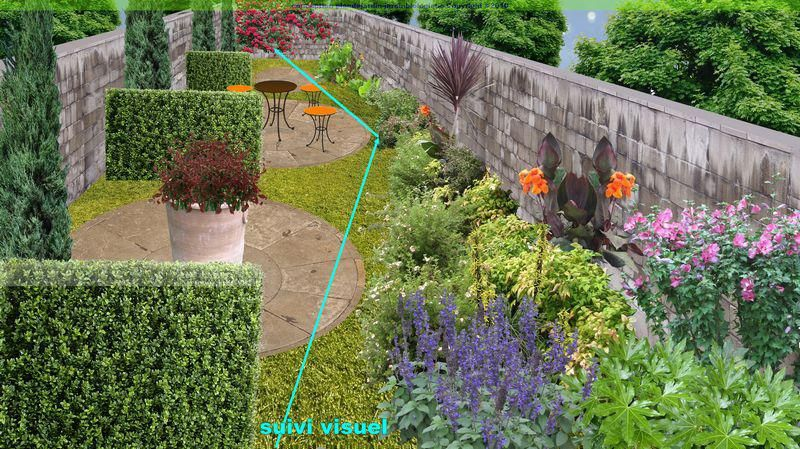 Plan De Jardin Etroit Creer Un Jardin En Longueur Jardin Etroit