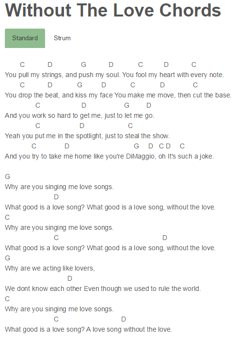 Without The Love Chords Demi Lovato | music. | Pinterest | Guitars ...