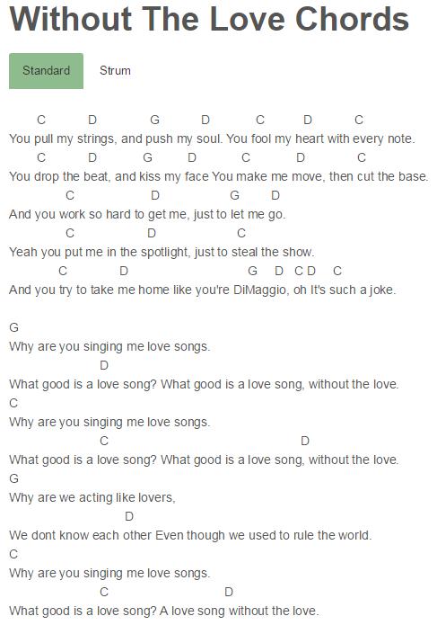 Tell Me You Love Me Demi Lovato Ukulele Chords Bradva Docefo