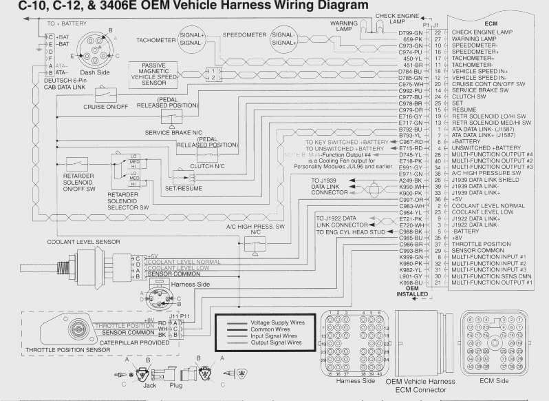 peterbilt wiring diagram on 3406e cat engine harness wiring diagram