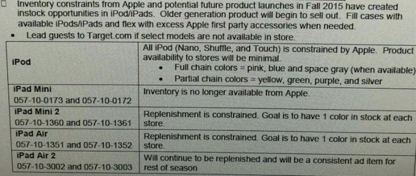 Renovación inminente de la gama iPod - http://www.soydemac.com/renovacion-inminente-de-la-gama-ipod/