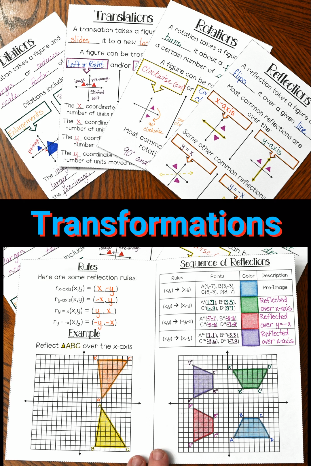 small resolution of Transformations Booklet Video   Transformations math