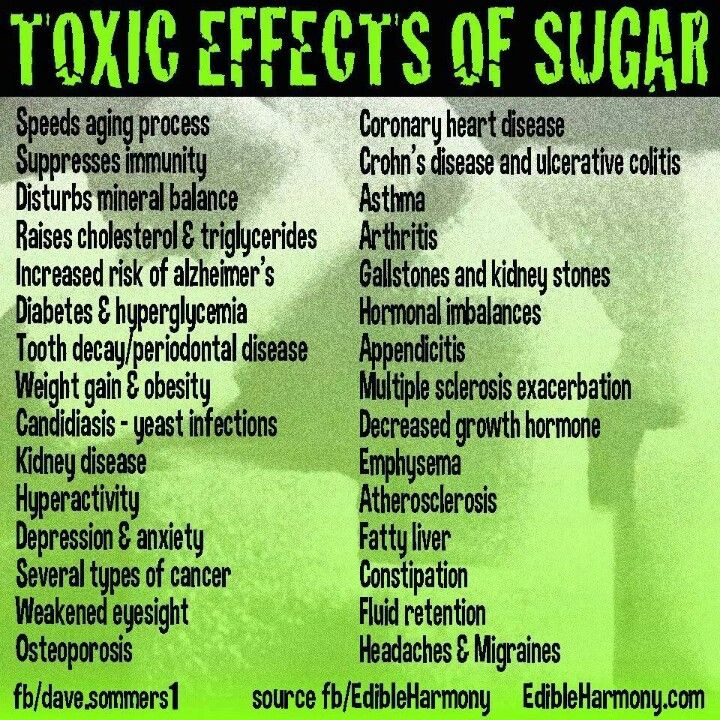 10 Reasons Why Sugar Is Bad for Your Health