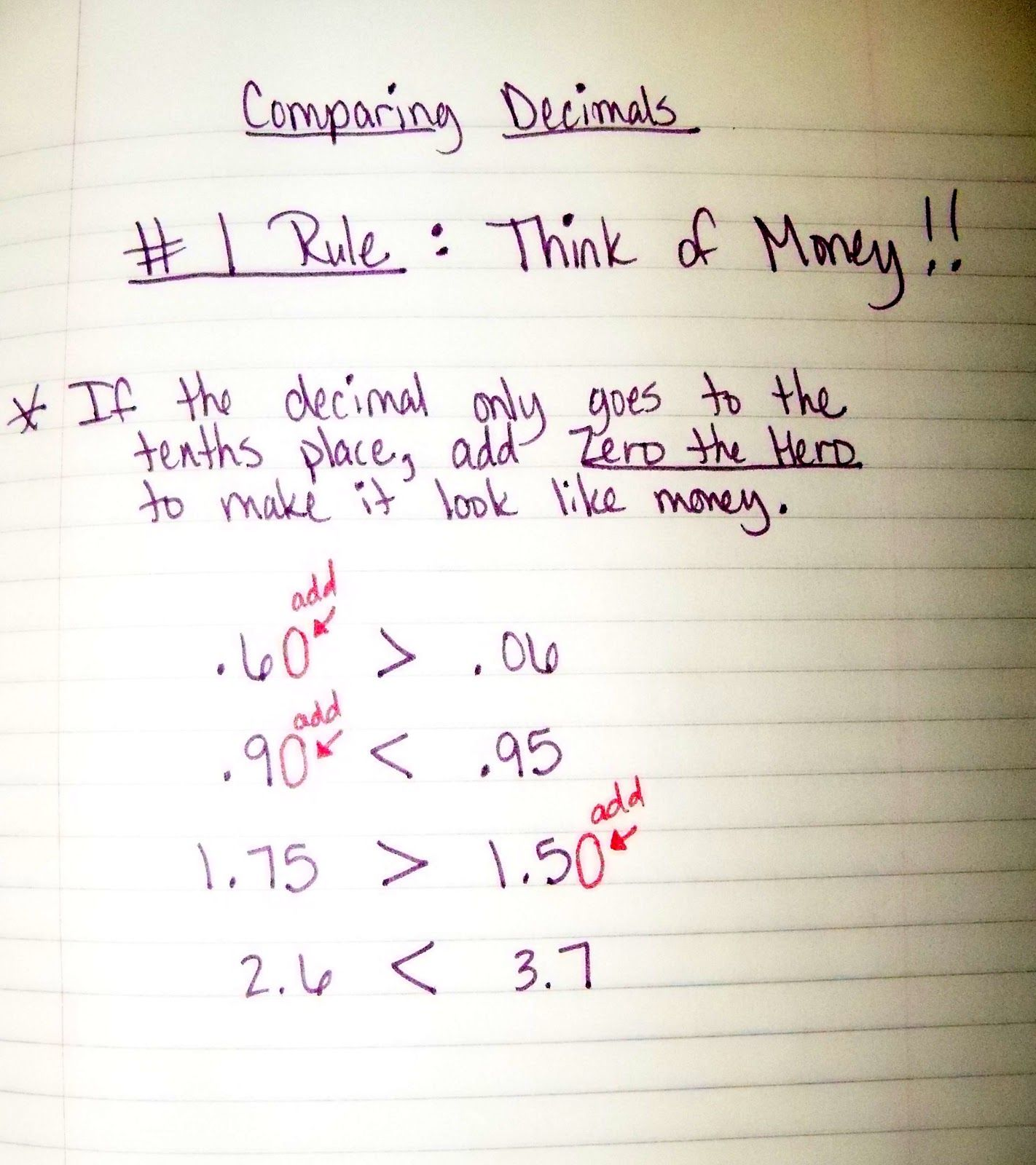 The 4th Grade May Niacs Comparing Decimals