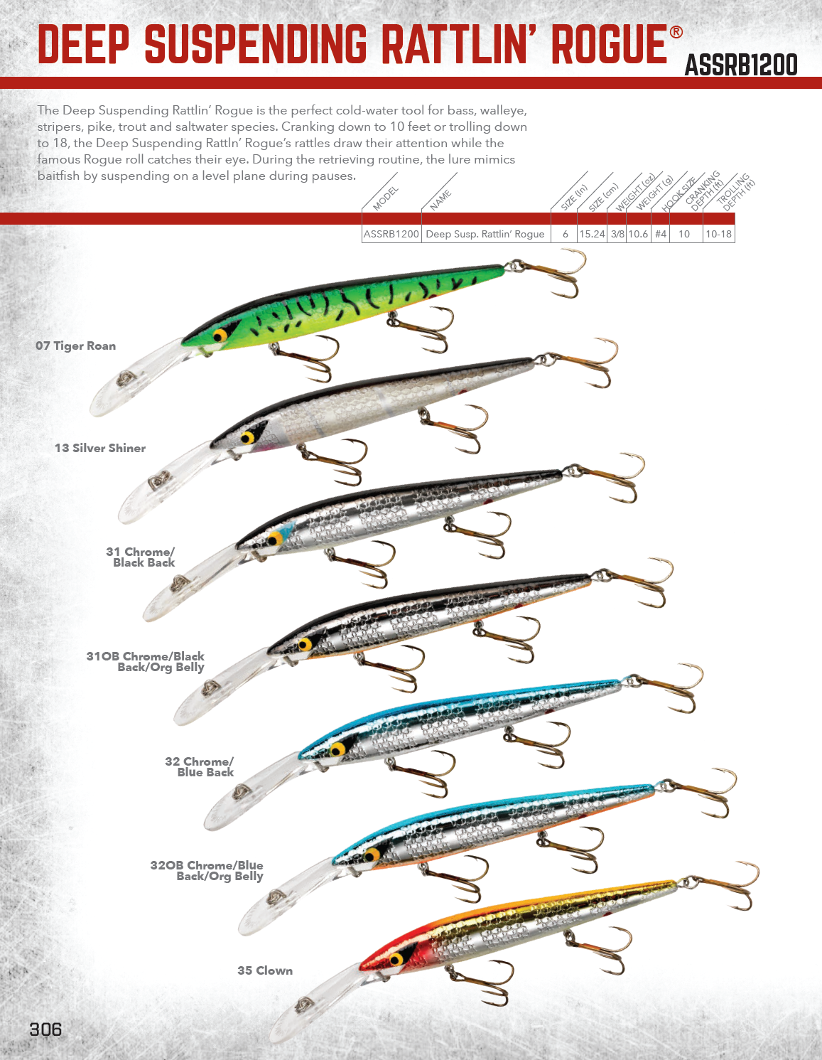 Smithwick deep suspending rogue assrb 2017 color chart fishing smithwick deep suspending rogue assrb 2017 color chart fishing lurescolour nvjuhfo Gallery