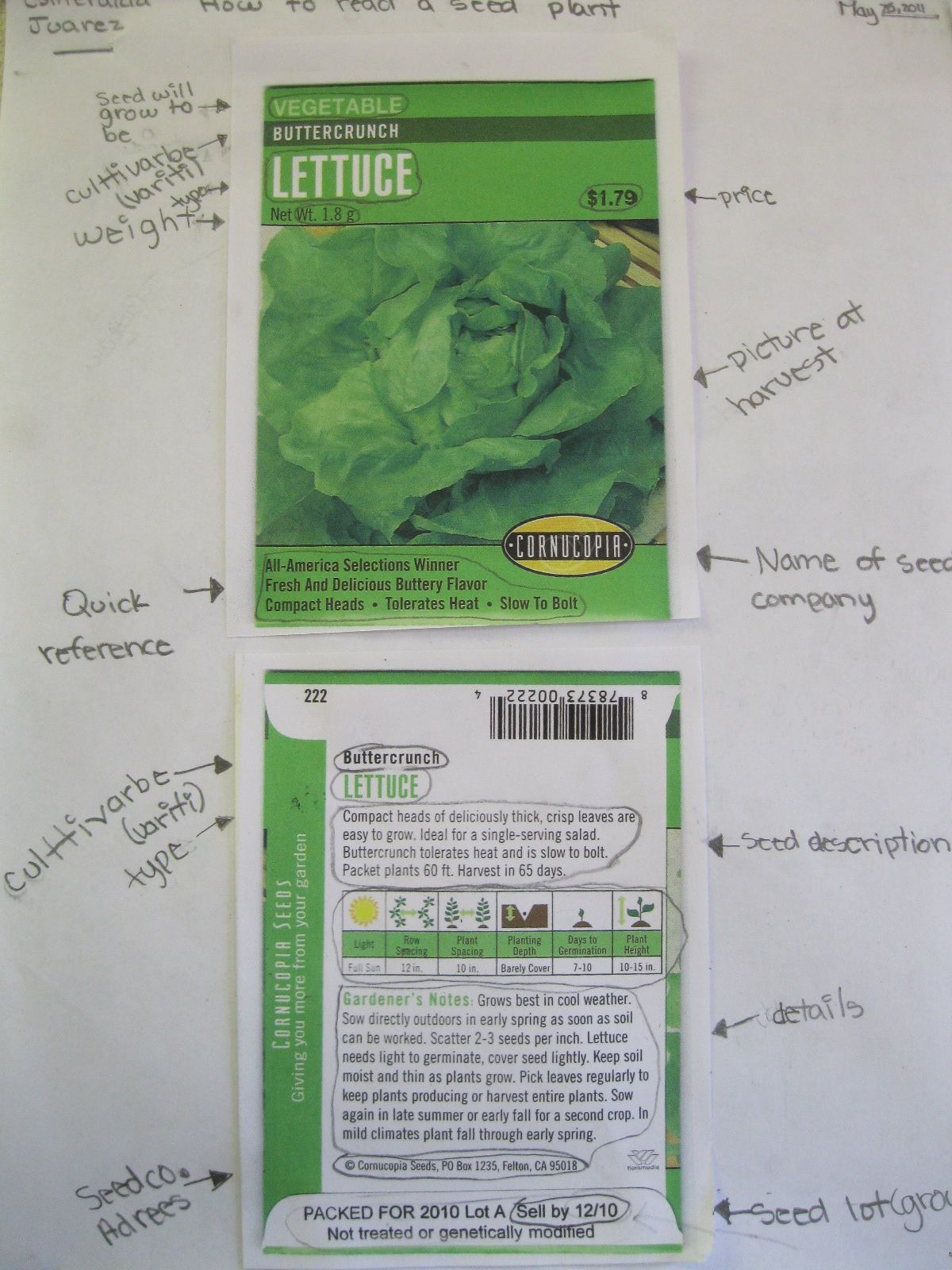 Teaching How To Read A Seed Packet
