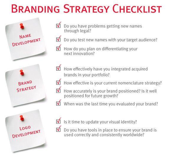 Branding Strategy Checklist  I  Branding