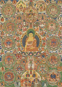 Mandala - Wikipedia, la enciclopedia libre