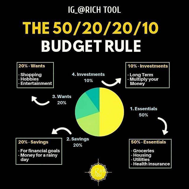 Instagram Money Management Advice Budgeting Money Finance