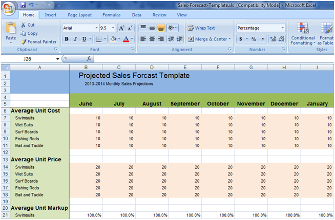 excel sales distribution chart template xls microsoft project