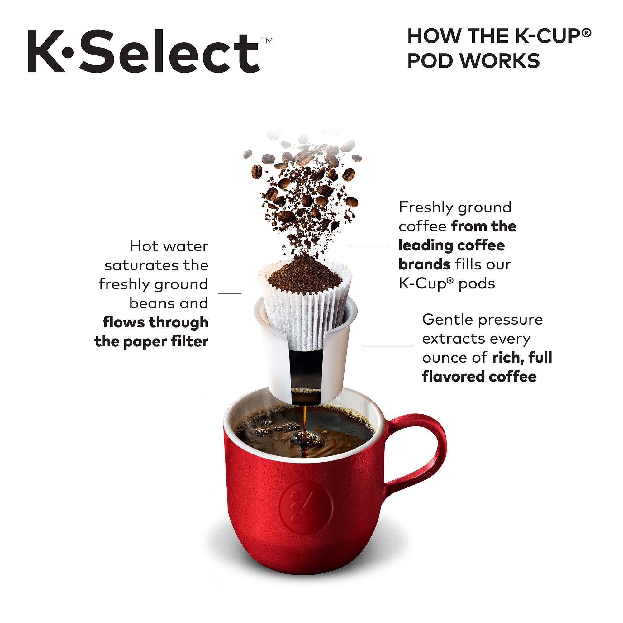 Keurig KSelect SingleServe KCup Pod Coffee Maker with 12oz