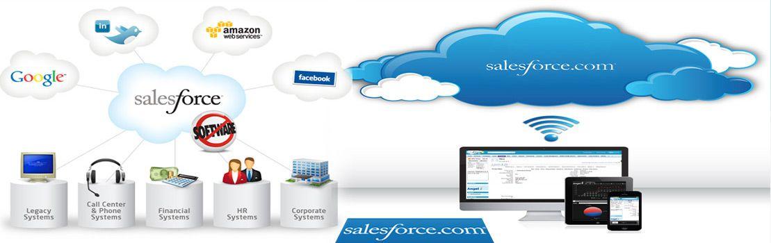 An Important Part Of Salesforce Development Is Salesforce