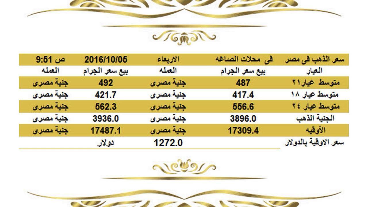 سعر الذهب اليوم الاربعاء 5-10-2016 في مصرالساعة 10 صباحا Gol