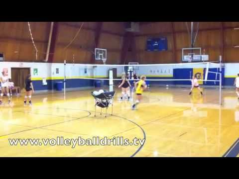 Volleyball Drill Butterfly Continuous Passing Warmup Drill Volleyball Drills Youth Volleyball Volleyball Workouts