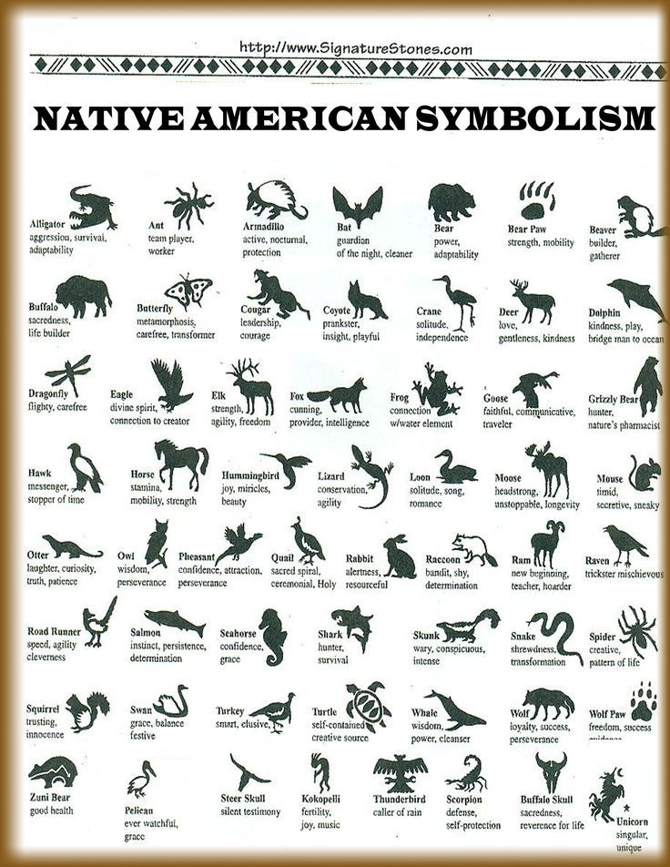 American Indian Symbols And Their Meanings Clipart Library