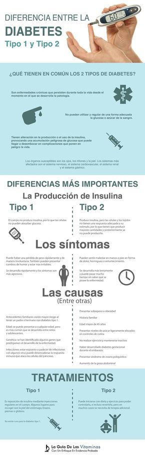 Cuál Es La Diferencia Entre La Diabetes Tipo 1 Y Tipo 2 La Guía De Las Vitaminas Diabetes Humor Diabetic Breakfast Diabetes Day