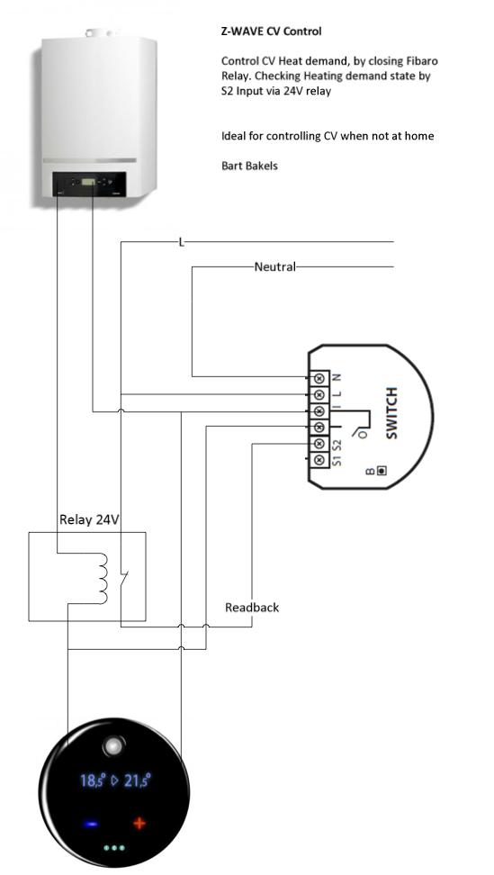zwave cv control with fibaro module