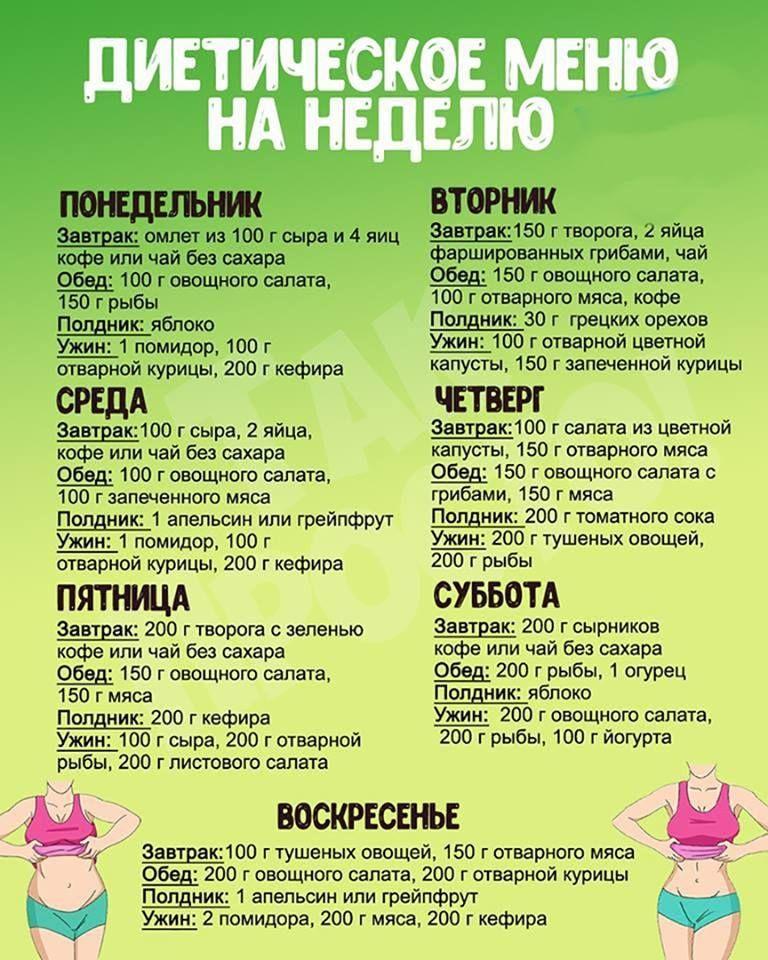Реальное похудение рецепт
