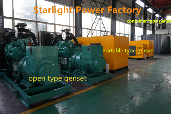 There Are Many Types Of Generators According To The Engine Speed They Can Be Divided Into High Medium And Low S Power Generator Diesel Generators Generation