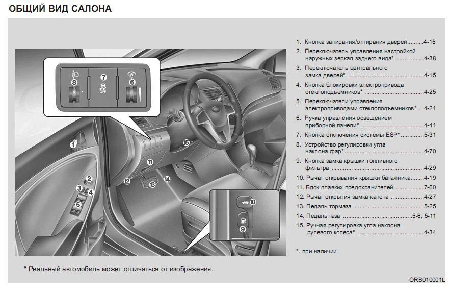 Инструкция по эксплуатации автомобилей