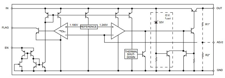 High Current Low Dropout Voltage Regulator Circuit using