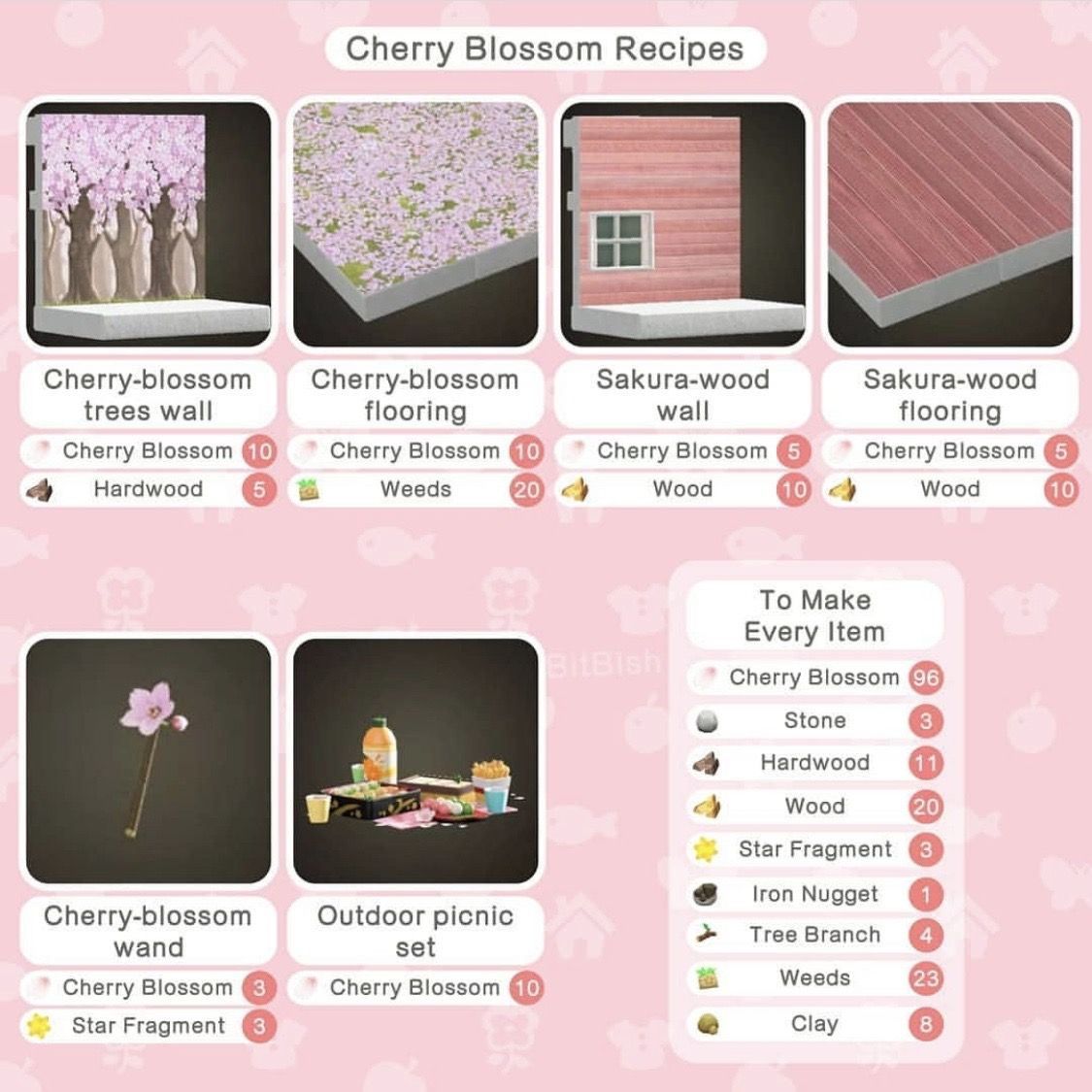 Pin By Armine On Animal Crossing Codes Animal Crossing Animal Crossing Villagers Animal Crossing Guide