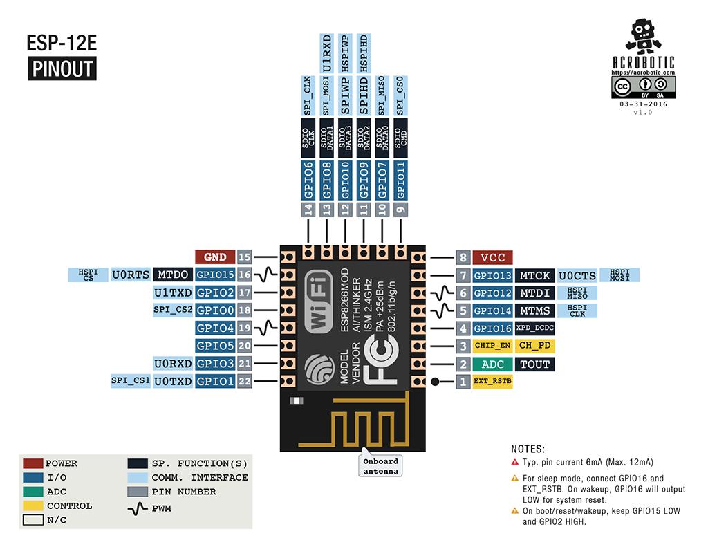 SP8266 ESP12E Module pinout diagram | arduino in 2019 | Arduino, Diy electronics, Electronics