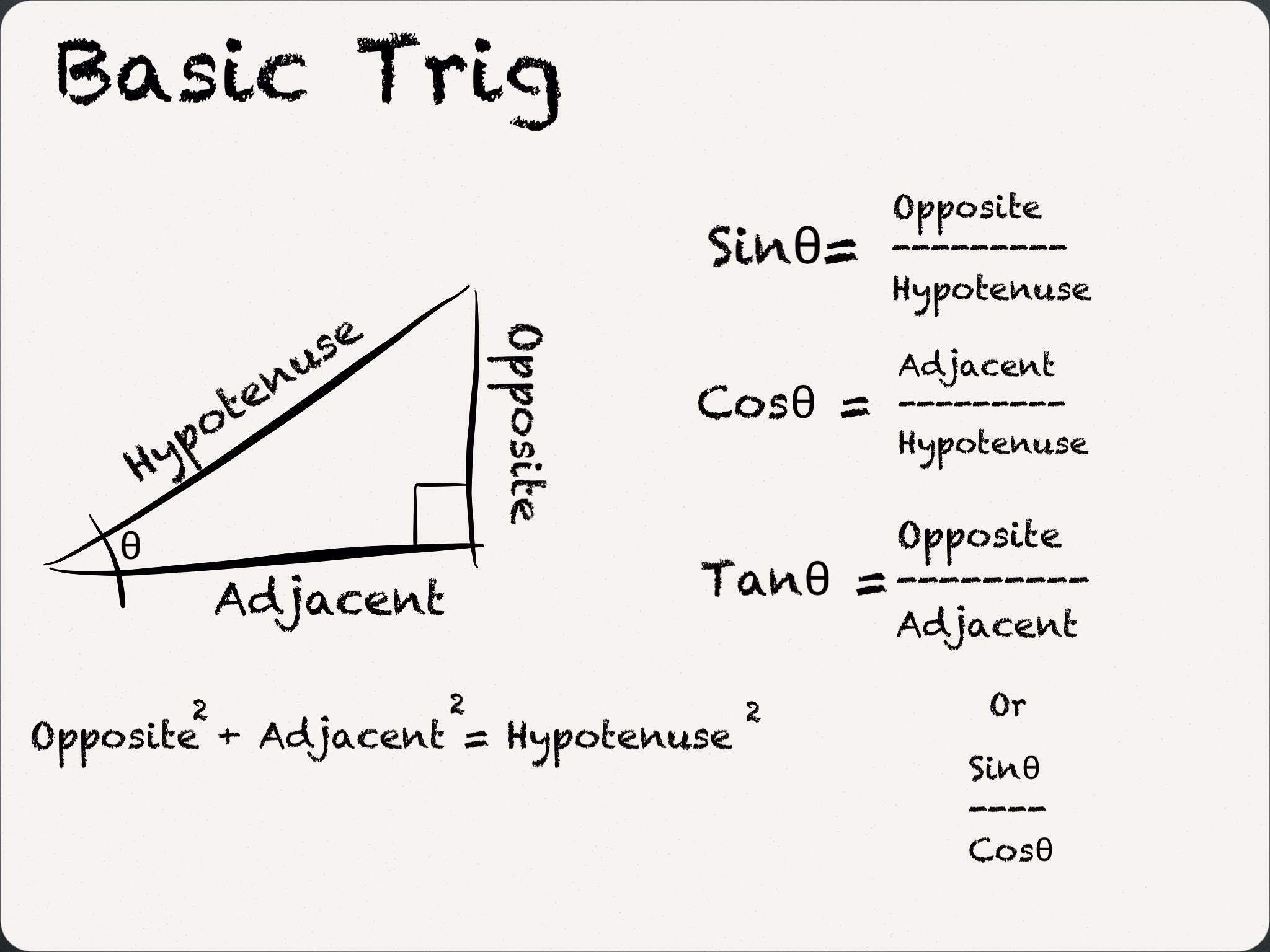 Pin By Math Advising Resource Center On Trigonometry