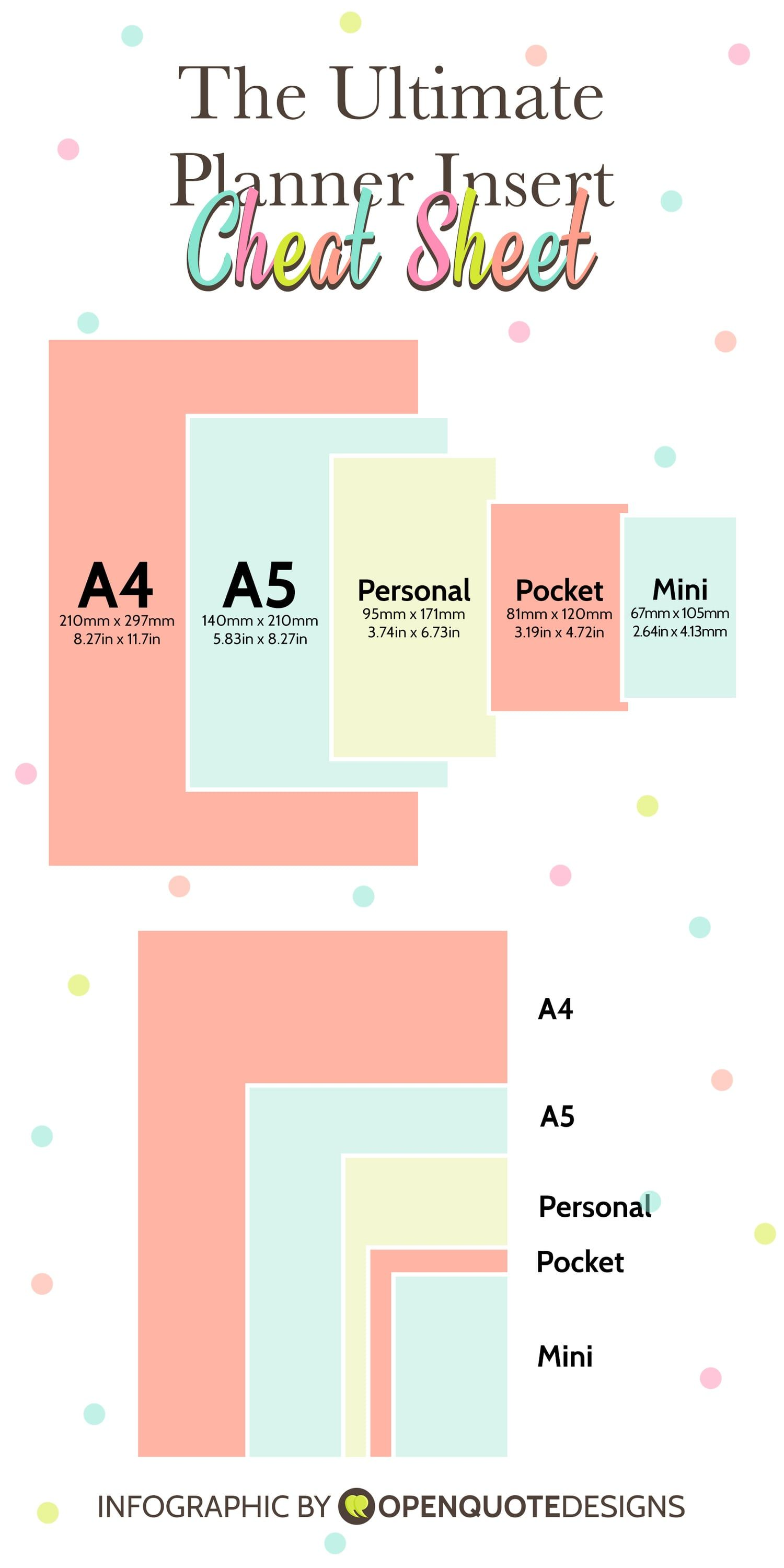 The Ultimate Planner Guide Paper And Planner Sizes
