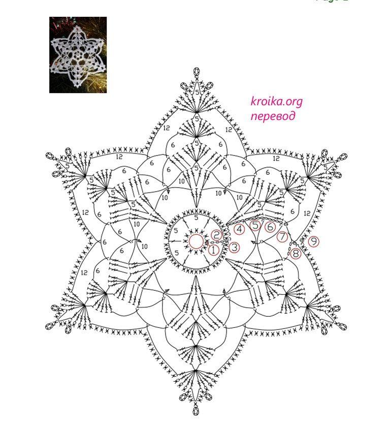 BLOG FOR Needlewoman | Sterne | Pinterest | Christbaumanhänger ...