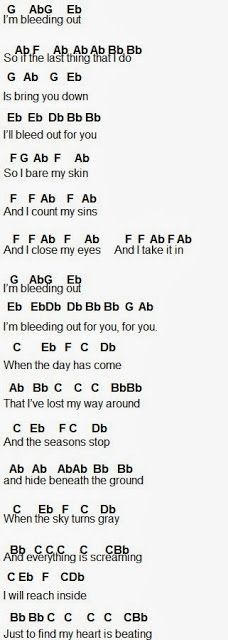 Bleeding Out - imagine dragons #guitar #chords | Guitar Lessons ...