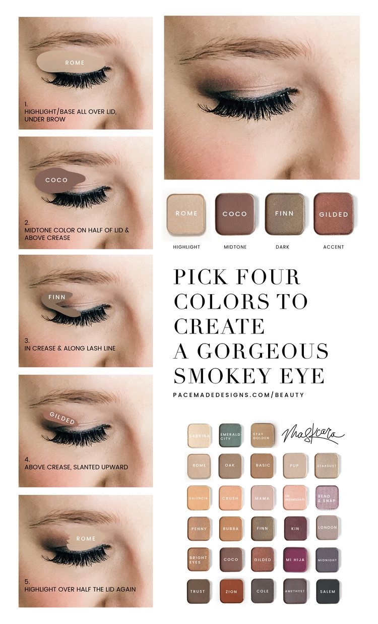 How to CatEye...ish + Eye Shadow Maskcara makeup