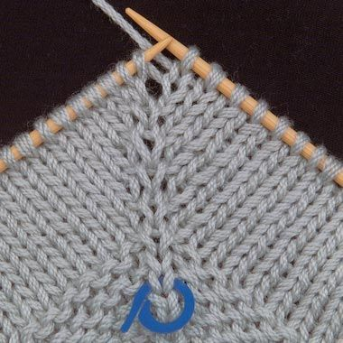 Photo of Zunahmen bei Pullis oder Ponchos – Abbildung 2