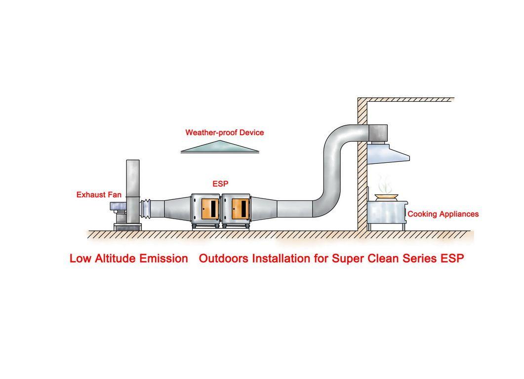 commercial hood filters   exhaust hoods,kitchen woks   pinterest