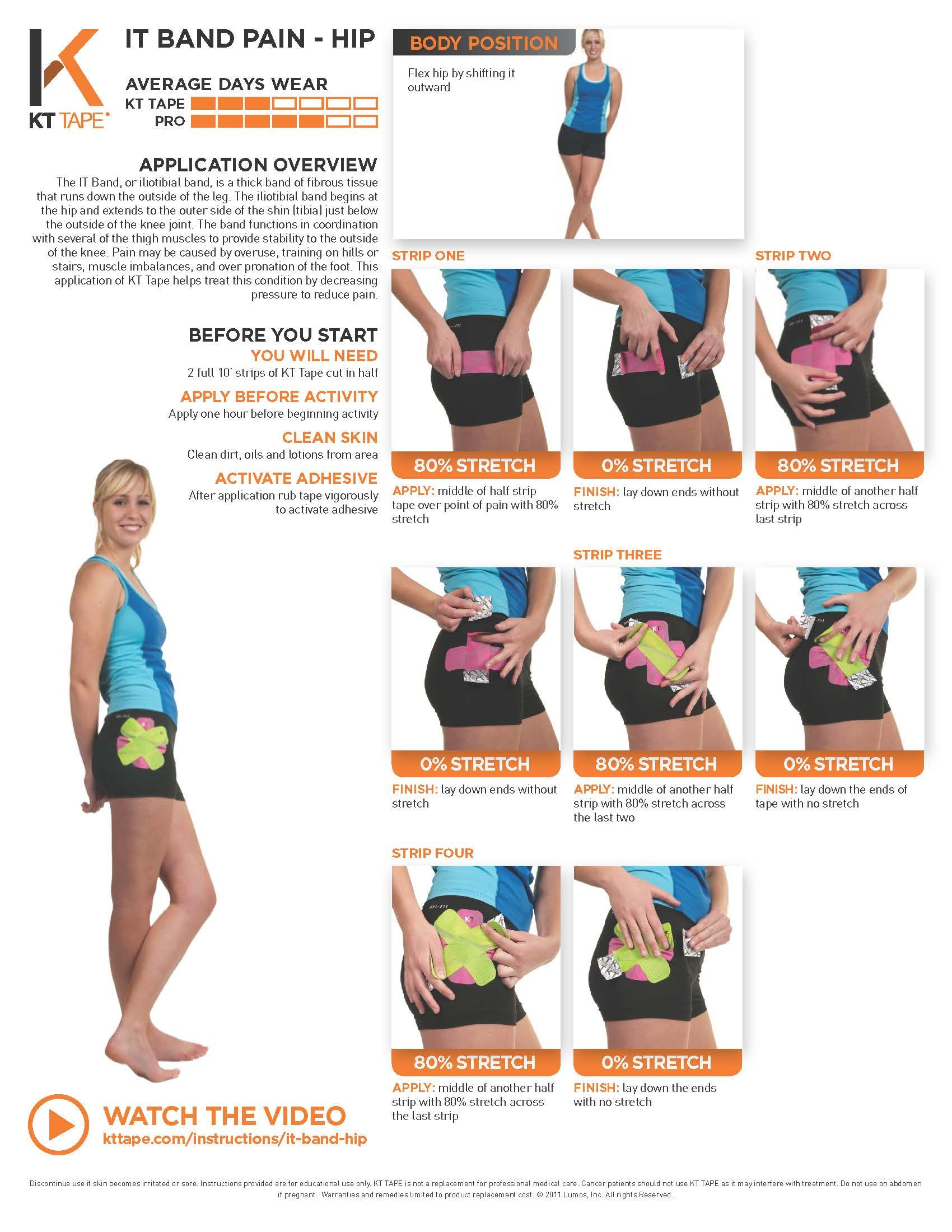It band pain hip taping this application of kt tape