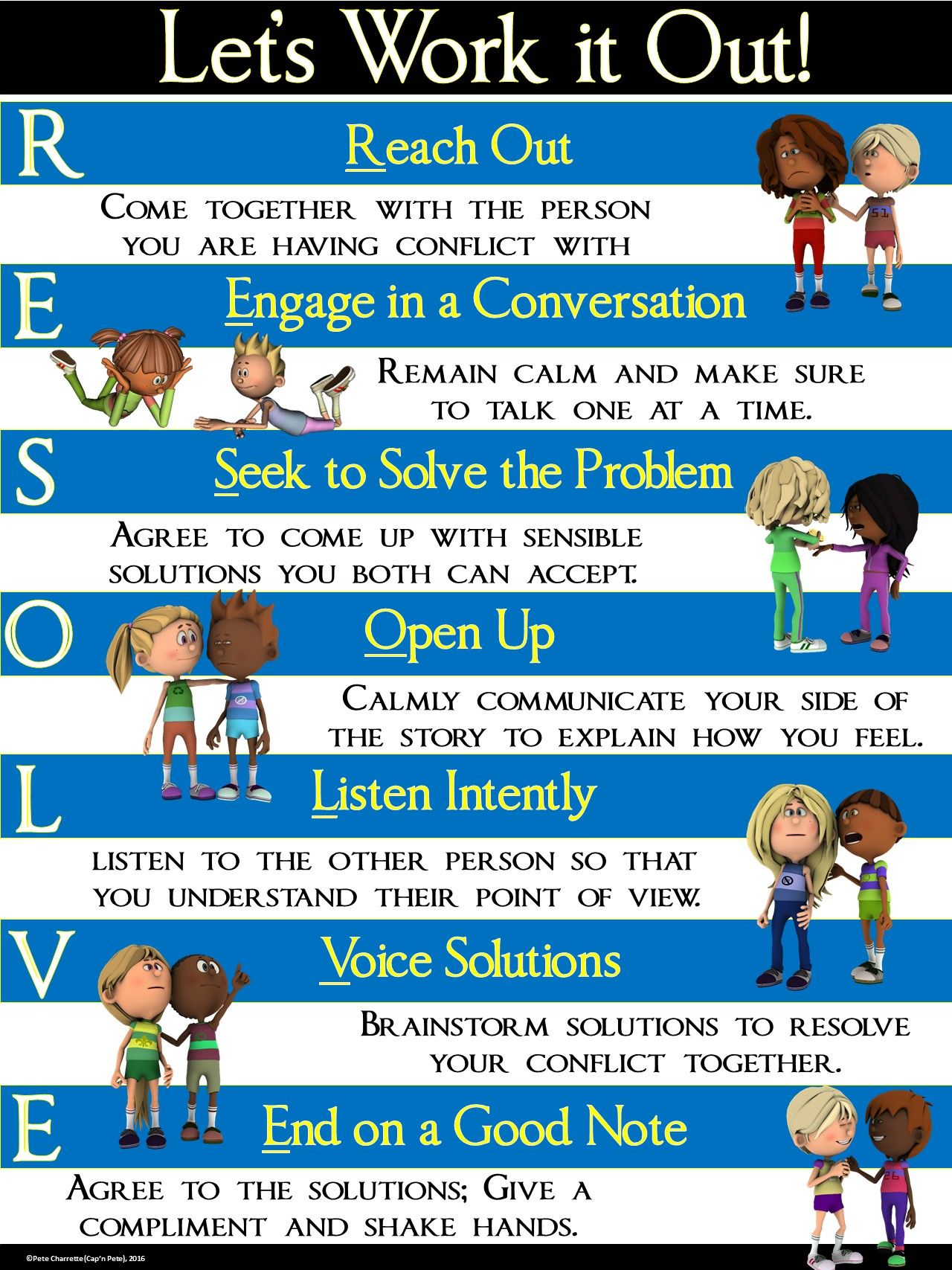Conflict Resolution Poster Resolve Let S Work It Out